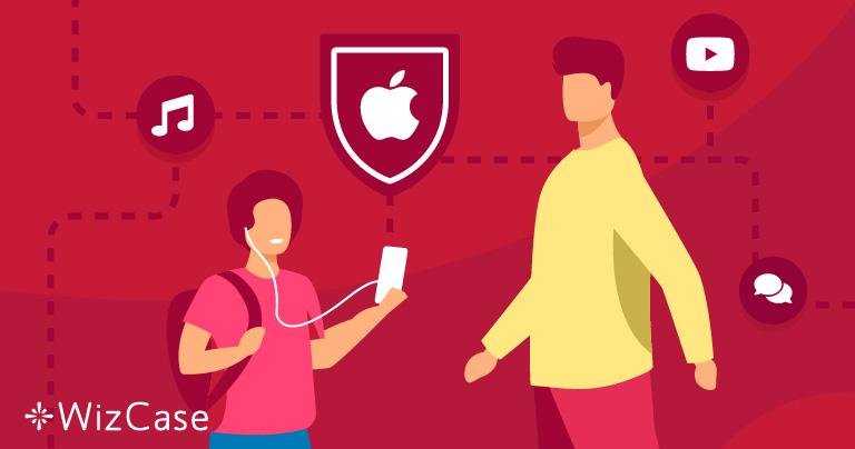 Les meilleures applications de contrôle parental iPhone et iPad 2021